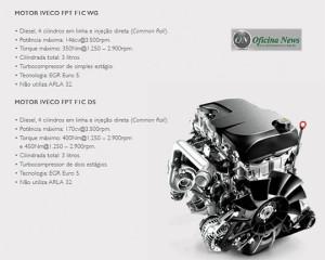 Iveco incrementa gama de caminhões com novas versões e motores