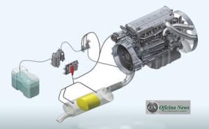 Sistema SCR para motores mais modernos
