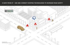 ZF lança sistema de comunicação que aumenta a segurança nas ruas