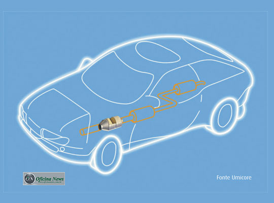 Combustível de má qualidade aumenta nível dos gases tóxicos