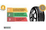 Preste atenção na profundidade dos sulcos dos seus pneus