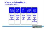 Delphi Technologies arrecada doações para ONGs de Piracicaba