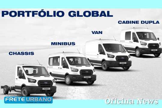 Ford e Nordex projetam produção do modelo Transit no Uruguai