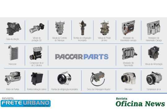 Linha de Peças RX da Paccar Parts oferece custo mais atrativo