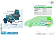 Célula de etanol como opção mais sustentável para veículos elétricos